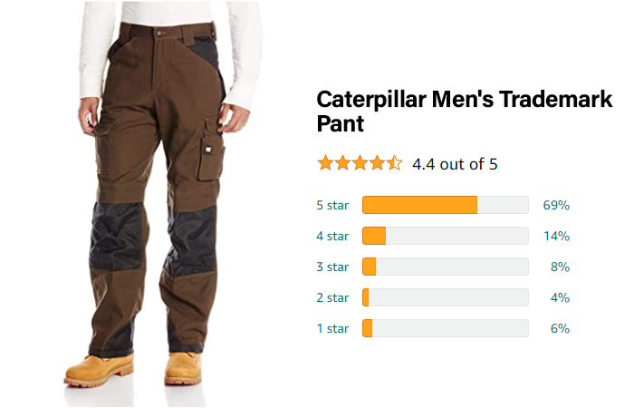 Best Work Pants for Landscaping & Lawn