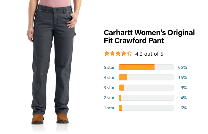 Carhartt Women's Original Fit Crawford Pant - Best for stretch