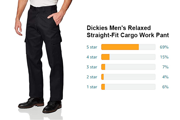 Dickies Men's Relaxed Straight-Fit Cargo: Best for design